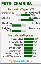 personalityscreenshot2