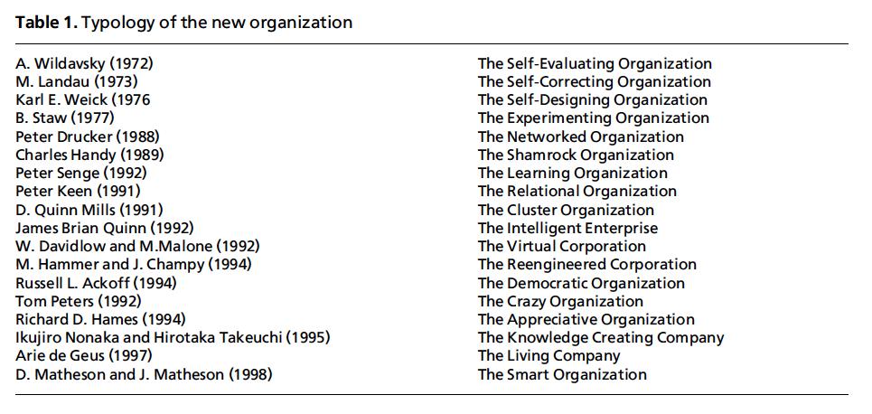 perubahan paradigma bisnis